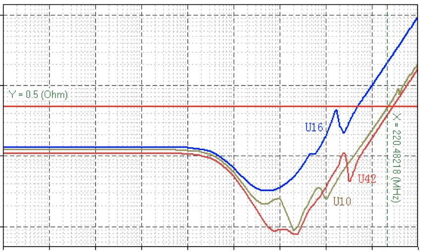 Power AC Simulation